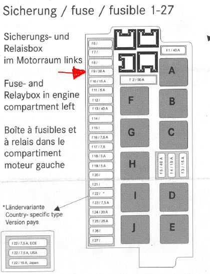 Mercede S430 Fuse Diagram