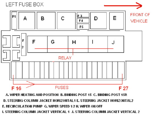 120015d1173623102 2001 s500 fuse diagram fuse_box_left 2001 s500 fuse diagram mercedes benz forum 1998 ML320 Fuse Box Info at gsmportal.co