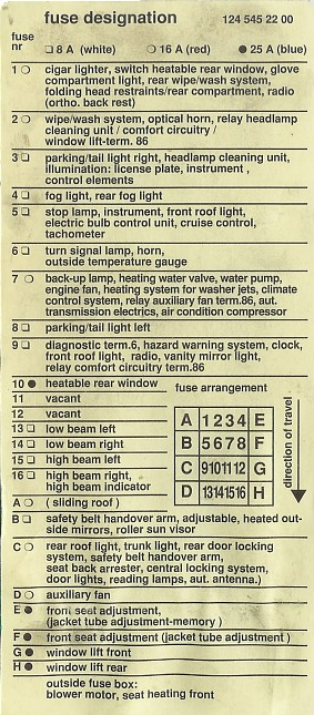 mercedes w124 fuse box mercedes wiring diagrams online
