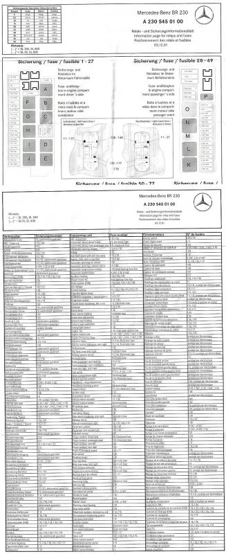 Circuit Electric For Guide  2007 Mercedes Benz Sl550 Fuse Box Diagram