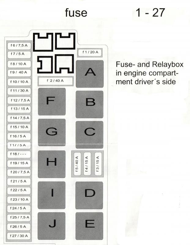 R230 Fuse and Relay Diagrams | Mercedes-Benz ForumBenzWorld