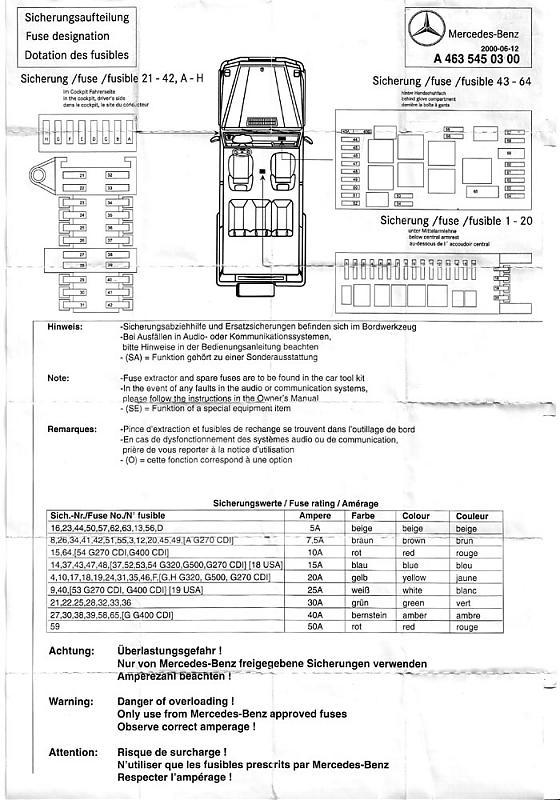 Mercedes Benz Fuse Box Heater Wiring Diagram. 03 G55 Steering Wheel Heater Mercedes Benz Geo Fuse Box. Mercedes Benz. 2008 Mercedes Gl Fuse Box Diagram At Scoala.co