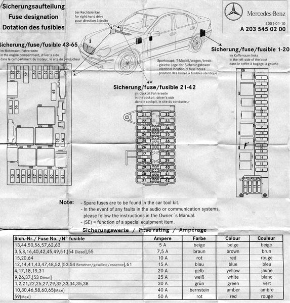 05 mercedes w203 fuse diagram fuse diagram w203 mercedes benz forum  fuse diagram w203 mercedes benz forum