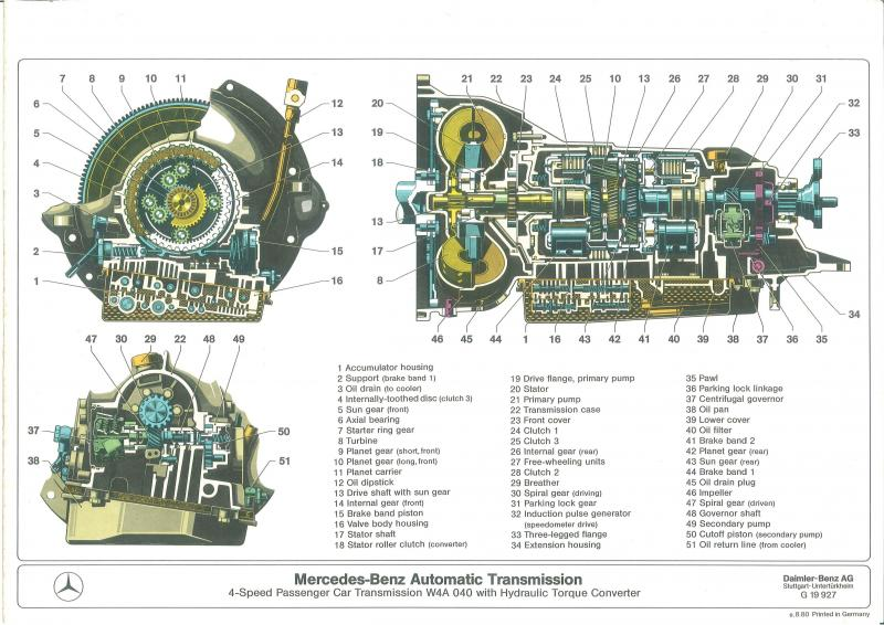 Diagram  Photo 560 M117 Engine