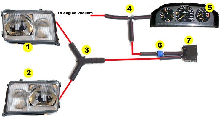 Gen Ii Euro Headlight Vacuum System