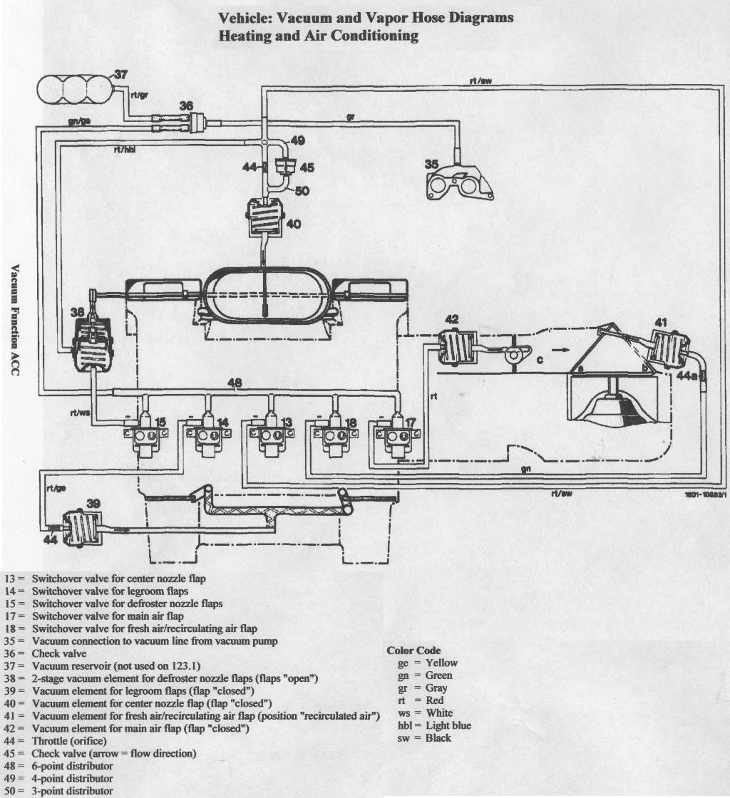 123 Mercedes Benz Vacuum System Diagram Trusted Wiring 1985 300sd Climate Control Leaks Forum 1993 300