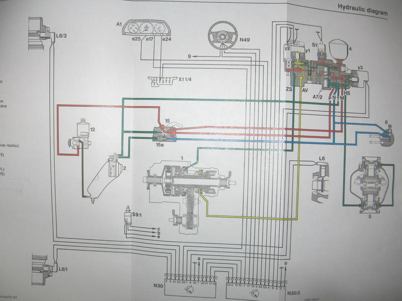 4matic Hydraulic schematic   MercedesBenz Forum