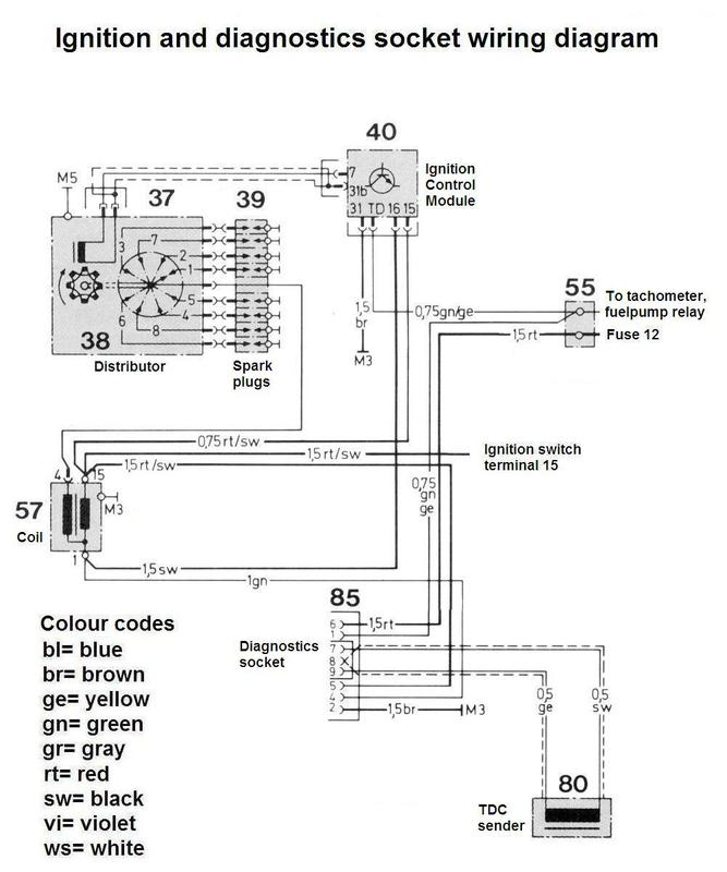 Click Image For Larger Version Name Ignition And Diagnostics Socket Wiring Diagram Views: 84 Mercedes 190e Engine Diagram At Mazhai.net
