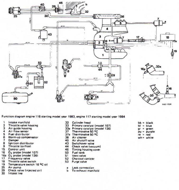 Mercedes 380sl Vacuum Diagram