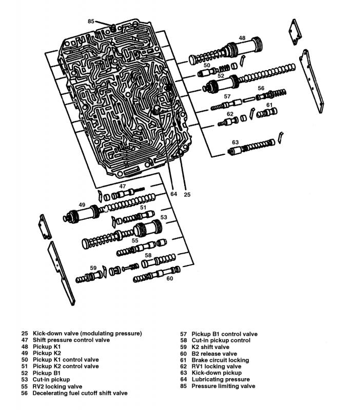 Transmission Valve Body Diagram - Function Wiring Diagram