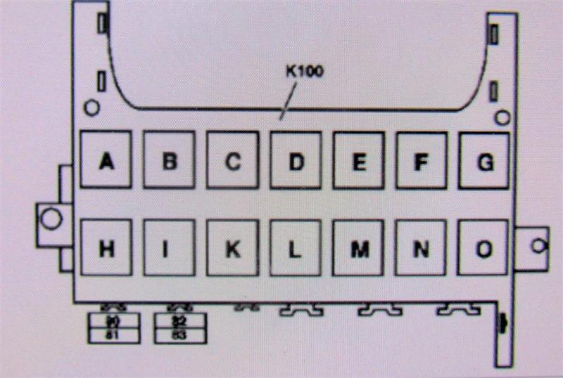 Mercedes B Class Starter Motor Relay Location