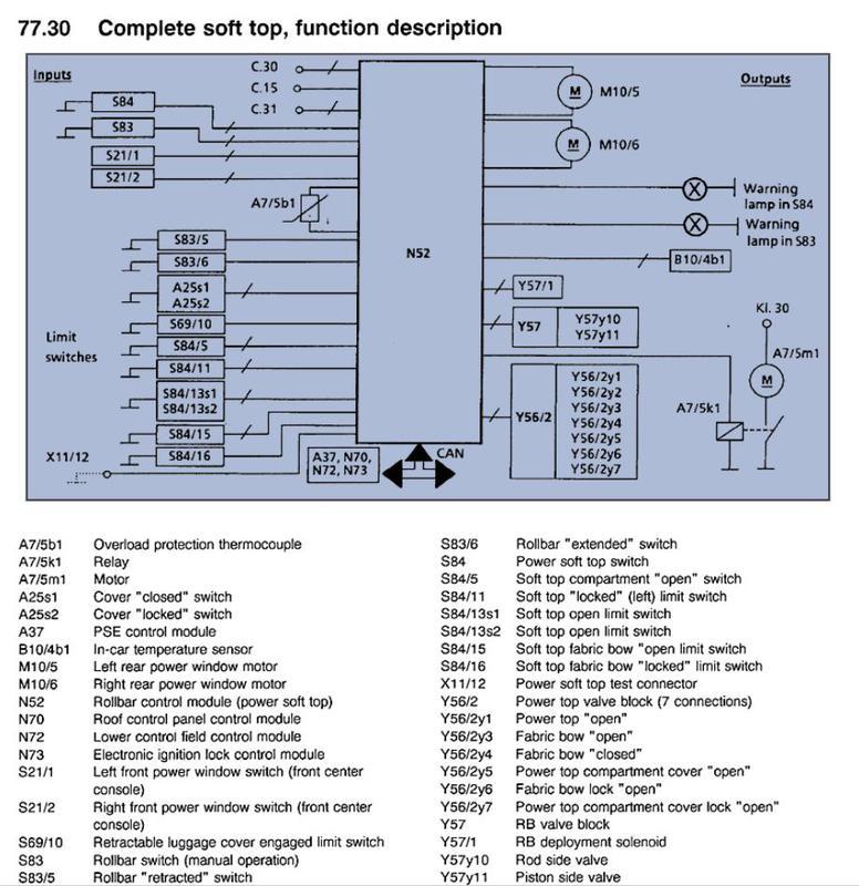 mercedes clk 320 fuse diagram 1999 clk 320 convertible top doesn t open mercedes benz forum 2002 mercedes clk 320 fuse diagram clk 320 convertible top doesn t open