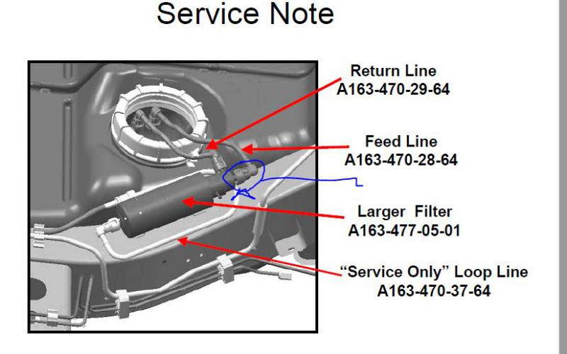 [SCHEMATICS_48DE]  1999 ML320 Substantial Fuel Leak   Mercedes-Benz Forum   1999 Ml430 Fuel Filter      BenzWorld.org