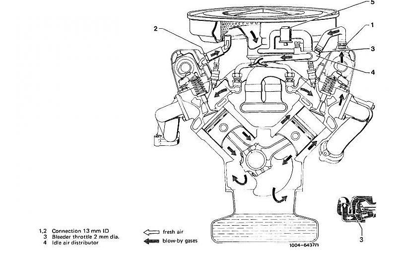 crankcase vent  starting valve