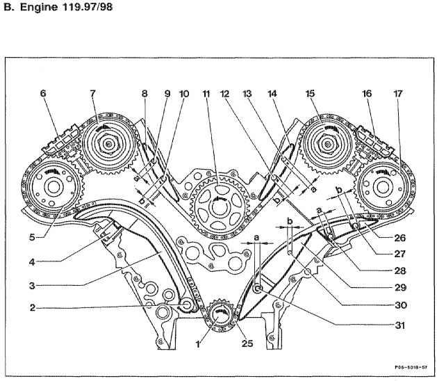 Audi - Najlepsze Znaleziska I Wpisy