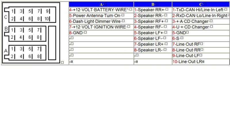 2006 Ml350 Amplifier Wiring Diagram -Stereo Wiring Diagram 2003 Chevy  Avalanche | Begeboy Wiring Diagram Source | 2003 Mercedes Ml350 Radio Wiring Diagram |  | Begeboy Wiring Diagram Source
