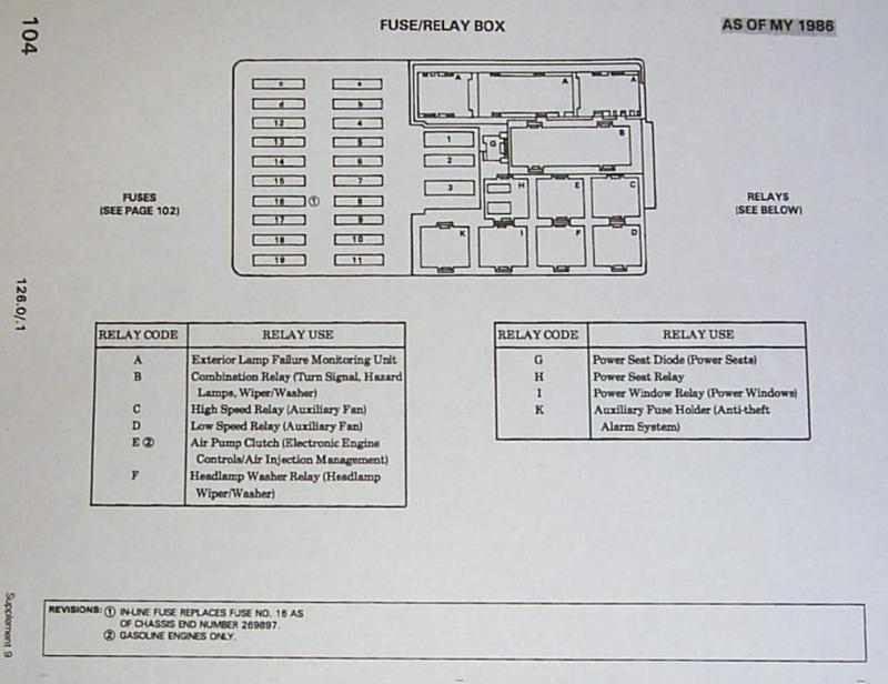 1996 Mercedes Benz 300e Electrical Fuse Box Diagram - WIRING CENTER •