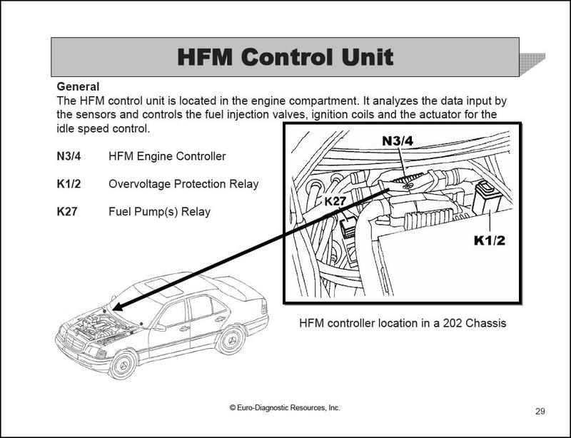 pms ignition control unit 0185451132 problem mercedes benz forum rh benzworld org Mercedes OEM Parts Diagram Mercedes-Benz Radio Wiring Diagram for 2013