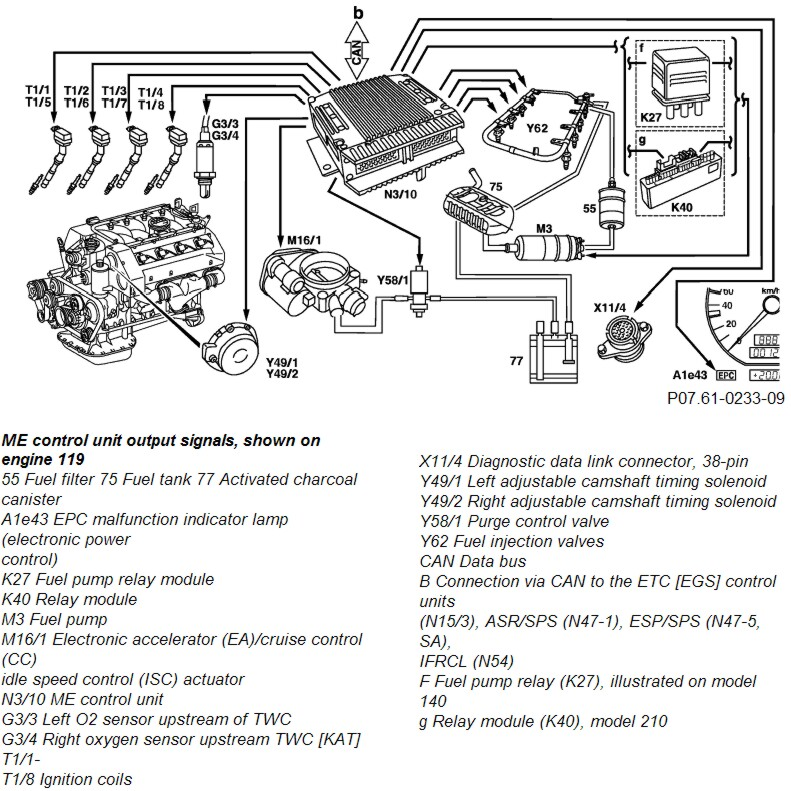 D Diagnostic Codes Self Adaption Me Sfi V on View Engine Diagram Starter
