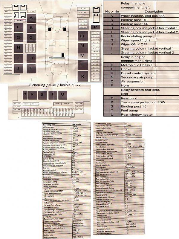 2004 Mercedes S430 Fuse Box Diagram - Wiring Diagrams DataUssel