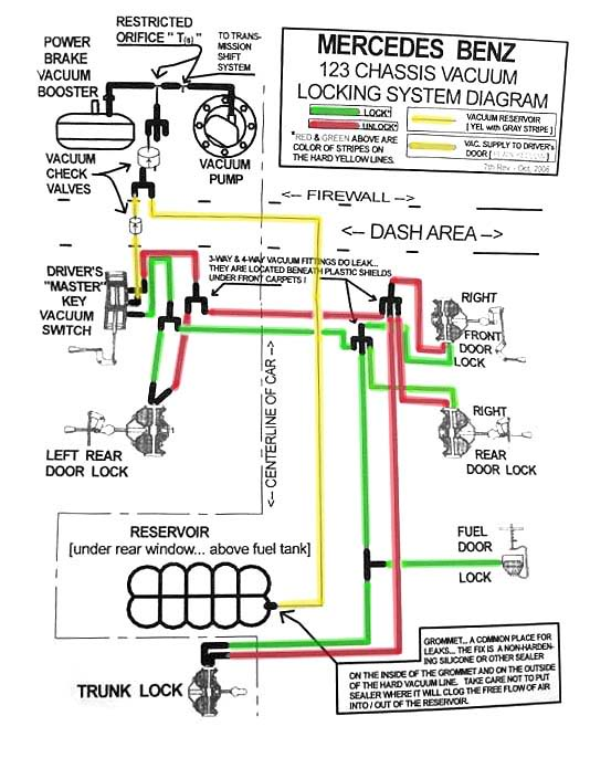 W124 Wiring Diagram from www.benzworld.org