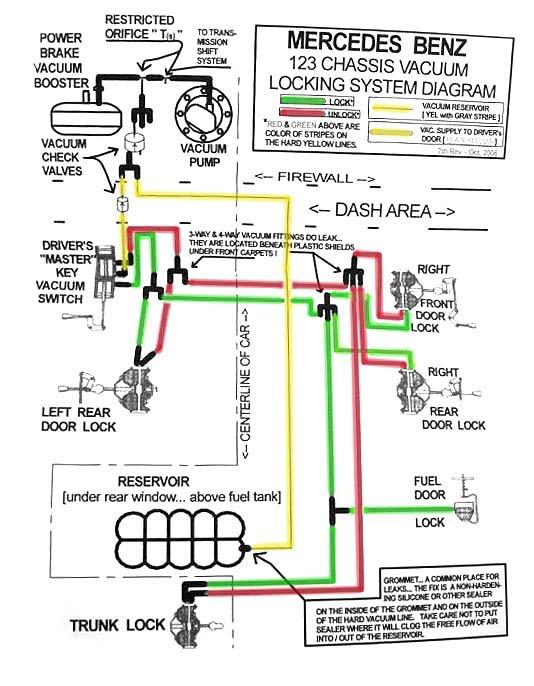 [SCHEMATICS_4CA]  W124 230E Vacuum lines in engine compartment | Mercedes-Benz Forum | Mercedes Benz 300e Engine Diagram |  | BenzWorld