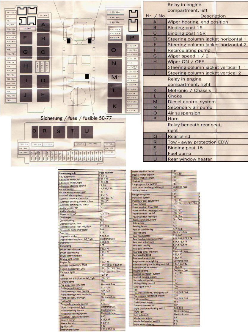 2001 S500 Fuse Diagram Mercedes Benz Forum 78 Chevy Van Box Click Image For Larger Version Name Fuses Views 196672 Size