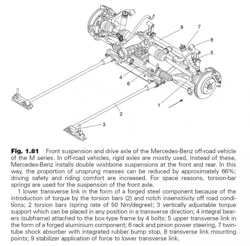 Suspension diagrams/info-mercedes-ml-front-suspension-00.jpg