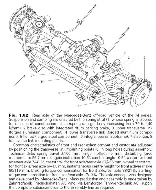 Suspension diagrams/info-mercedes-ml-rear-suspension-00.jpg