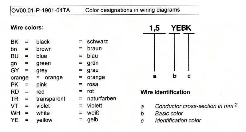 click image for larger version name: mercedes wire codes & colours jpg  views: