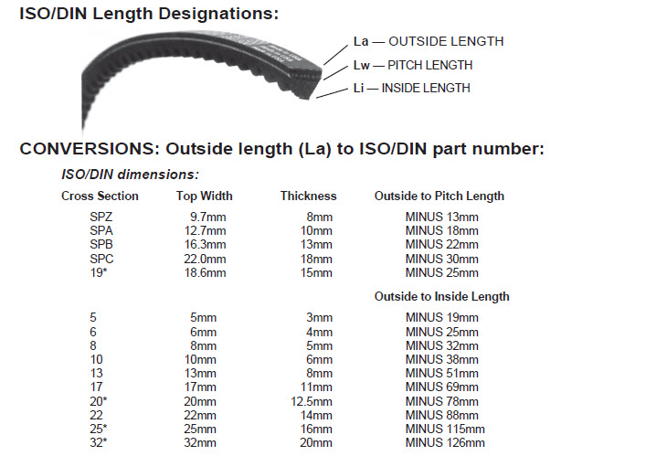 Om366a Belts Sizes - Page 3