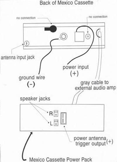 Electric antenna on W116 450SE - OZBENZ on