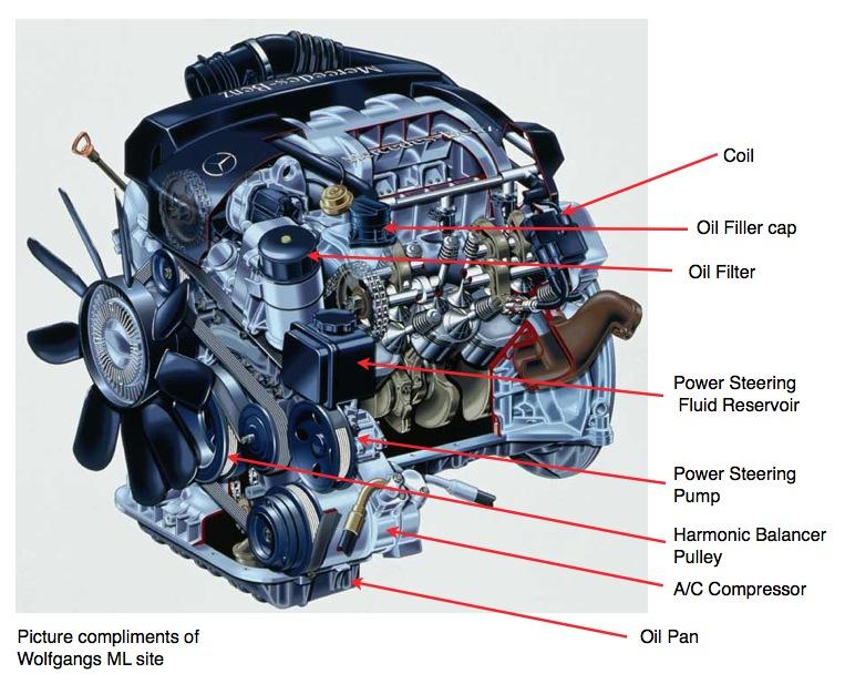 E320 Engine Diagram | Wiring Diagram