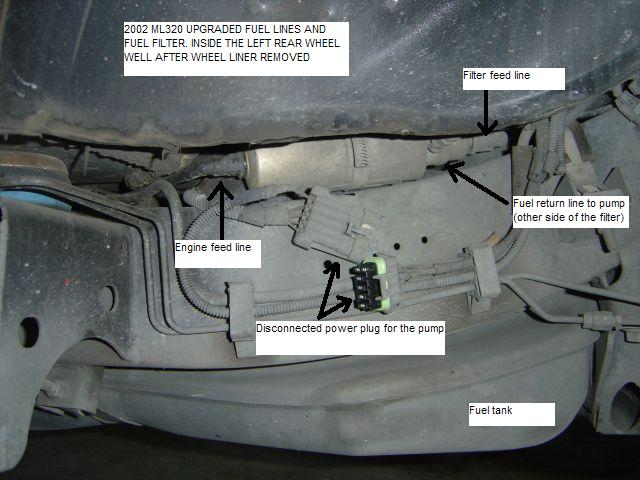 [DIAGRAM_4FR]  I Accidentally Broke the Orange Clips in the Fuel Line Connector    Mercedes-Benz Forum   1999 Ml430 Fuel Filter      BenzWorld.org