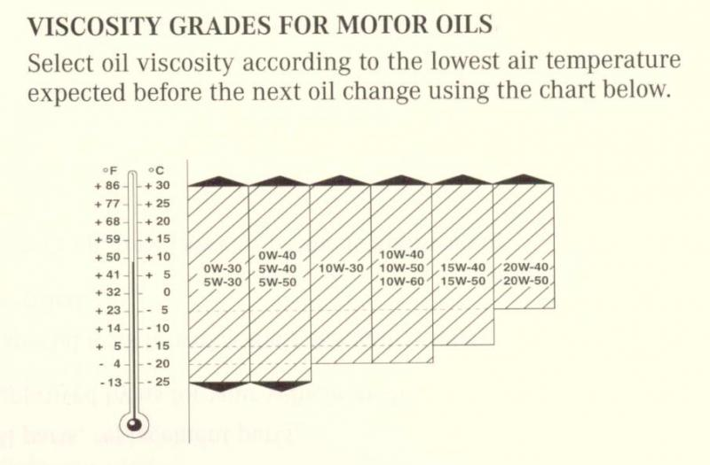 2002 ml320 engine oil-ml_oil.jpg
