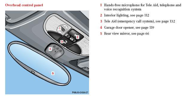 Garage Door Opener - Mercedes-Benz Forum