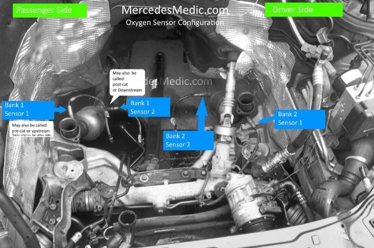 Mercedes Benz Engine Codes