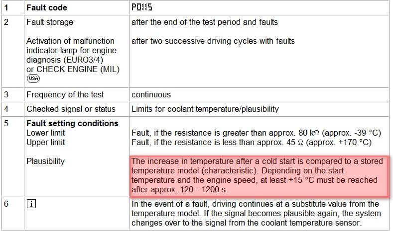 D P Engine Coolant Temperature Circuit Malfunction P