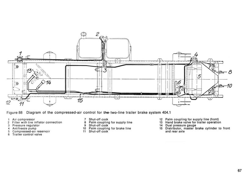 Brake System Diagram