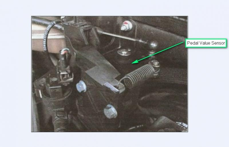 Throttle Position Sensor >> no response from gas pedal while driving - Mercedes-Benz Forum