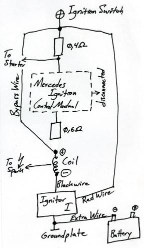 pertronix flamethrower coil wiring diagram wiring diagram libraries pertronix tach wiring wiring diagrams scematicpertronix install on early 107 u0027s a working