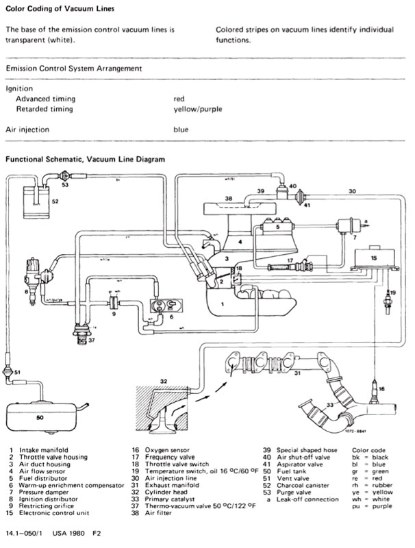 1980 Mb 450sl Vacuum And Emission Mercedes Benz Forum