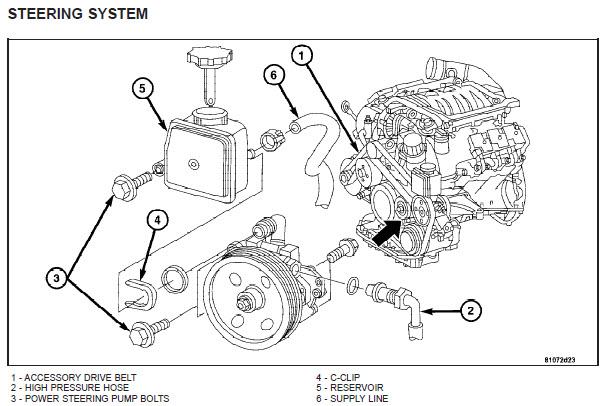 Ml350 2006 Engine Diagram Wiring Diagramrh37geschiedenisandersnl: 2007 Ml350 Engine Diagram At Gmaili.net
