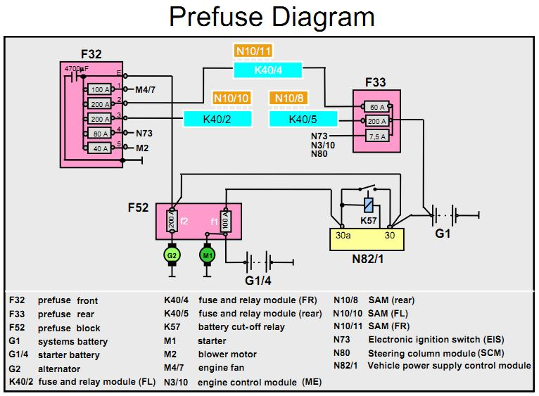 [DIAGRAM_38IU]  Radio cutting out, Roll bar light, clicking | Mercedes-Benz Forum | Pre 05 Sl500 Fuse Box |  | BenzWorld