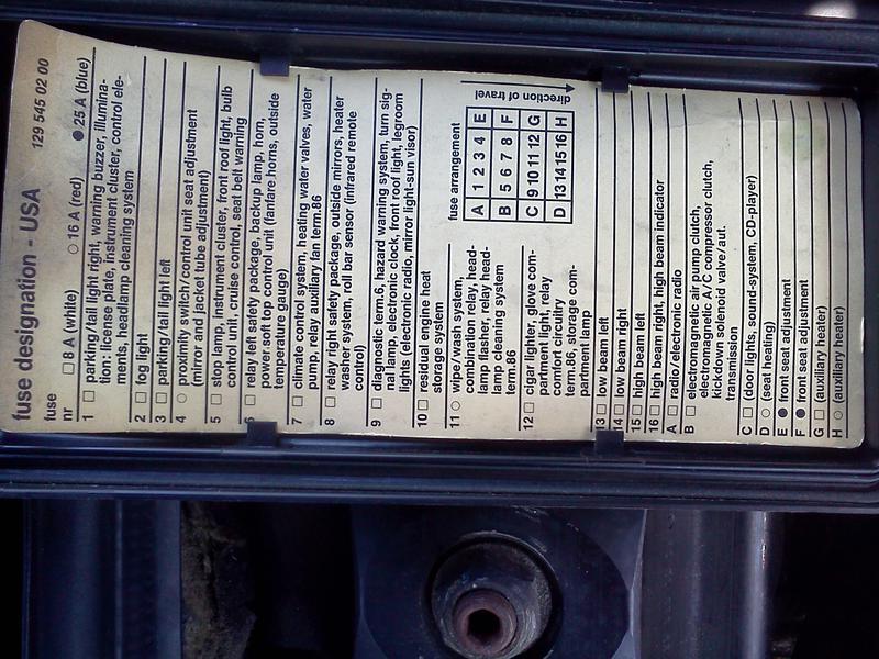 Fuse Panel Key  Not In Owners Manual
