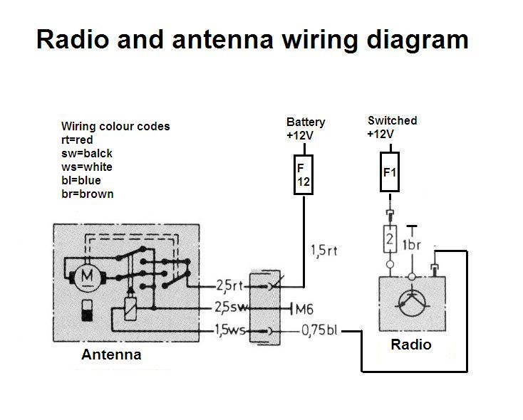 mercedes power antenna wiring diagram wire data u2022 rh coller site Monsoon Wiring Diagram 2005 Yaesu Wiring-Diagram