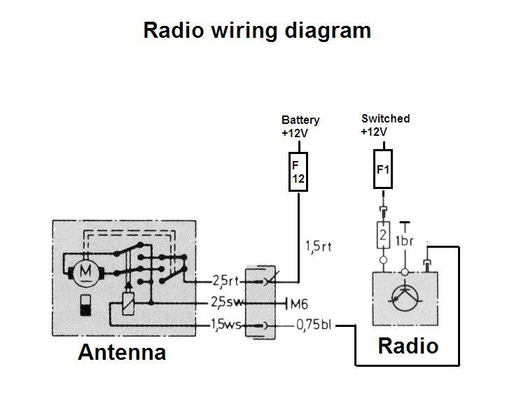 533969d1377072599 radio wiring radio automatic antenna wiring diagram radio wiring mercedes benz forum wiring diagram electric car antenna at readyjetset.co
