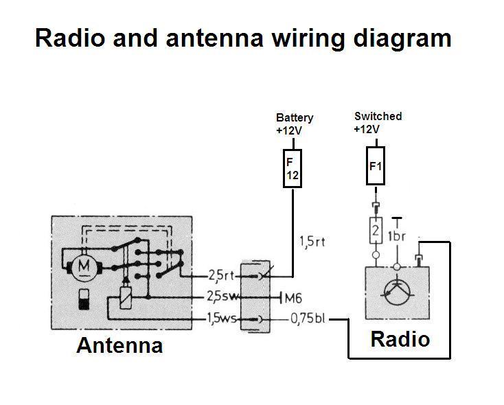 radio antenna mercedes benz forum. Black Bedroom Furniture Sets. Home Design Ideas