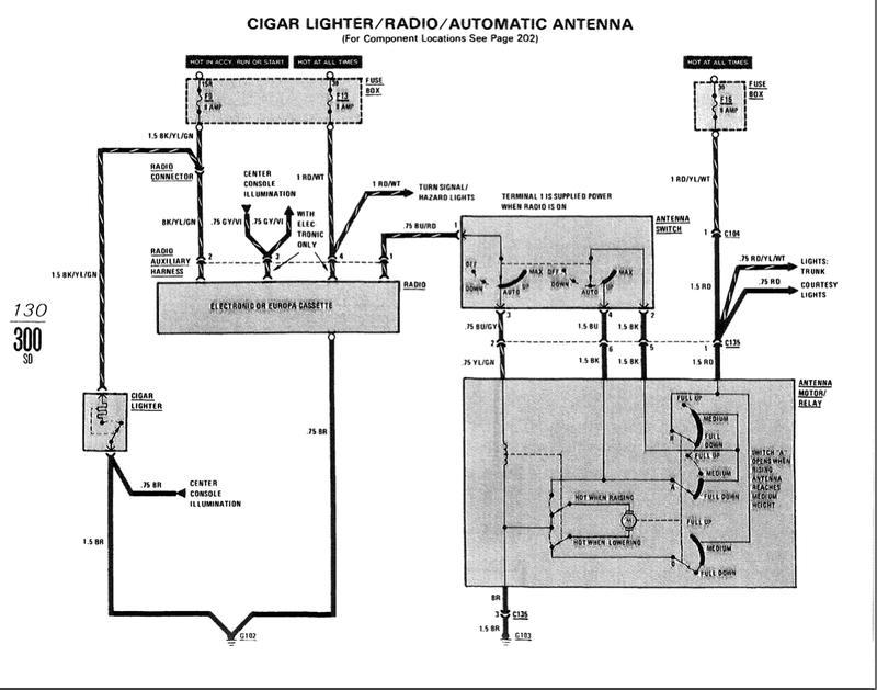 1993 ford taurus radio wiring diagram 1993 ford taurus headlights 1993 ford  taurus fuse box diagram