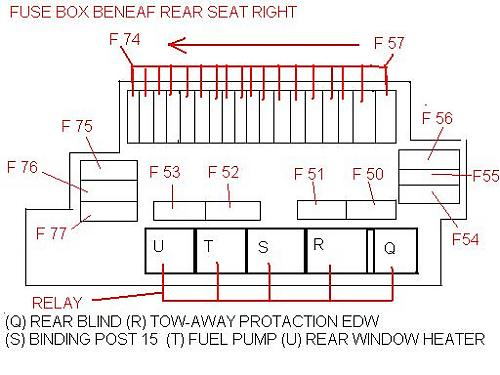 2000 s500 fuse box location 2000 wiring diagrams